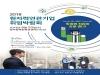 경상북도, 원자력 연관기업 취업박람회 대대적 개최!