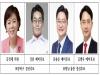 포항정치판 결국 서울TK들의 경연장!