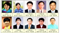 경북도, 올해 도정 '시책추진 유공 공무원' 선발
